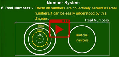 Introduction to number system-class-10th