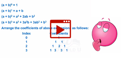 Basic Concept of Binomial Theorem-class-11th