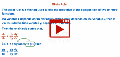 Geometrical meaning of derivative and Chain rule-class-12th