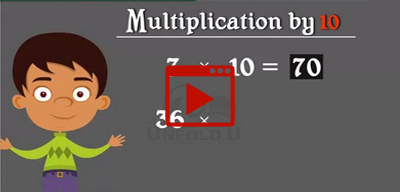Multiplication-class-4th