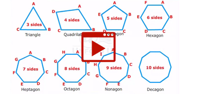 Classification of polygons-class-8th