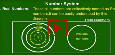 Introduction to number system-class-9th
