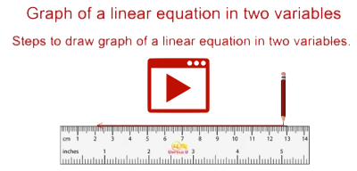 Steps to draw graph of linear equation in two variables-class-9th