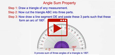 Angle sum property (activity)-class-9th