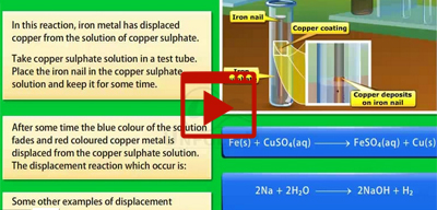 Displacement Reactions-II-class-10th