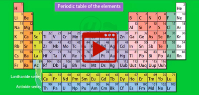 Modern Periodic Law and Present form of the Periodic Table-class-11th