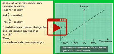 Ideal Gas Equation  and Absolute  Temperature -class-11th