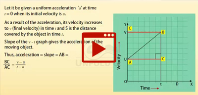 Equation For Velocity-Time Relation-class-9th