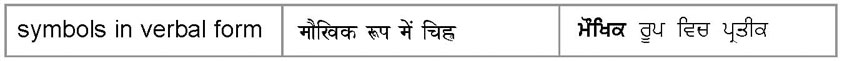symbols in verbal form